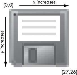 The x- and y-coordinates of a 27×26 image of some sort of ancient data storage device