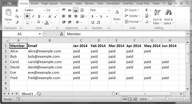 The spreadsheet for tracking member dues payments
