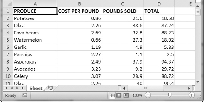 A spreadsheet of produce sales