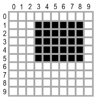 The area represented by the box tuple (3, 1, 9, 6)