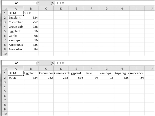 The spreadsheet before (top) and after (bottom) inversion